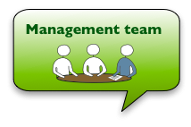 The Management Team
